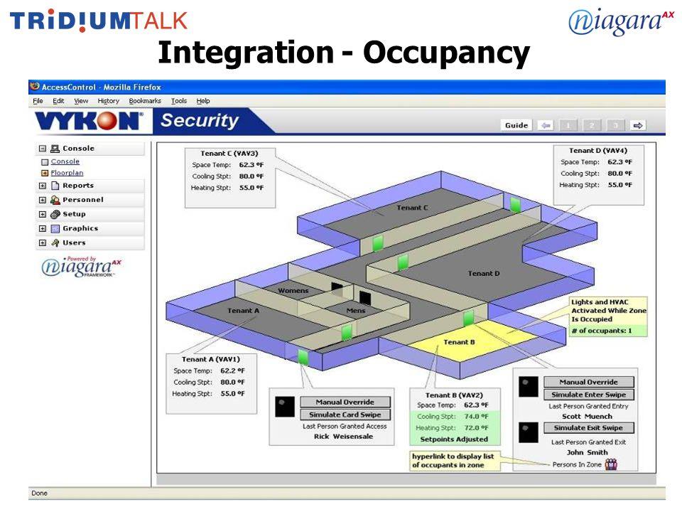 16 Integration - Occupancy