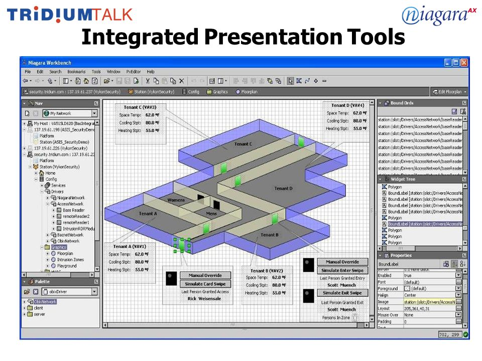 21 Integrated Presentation Tools