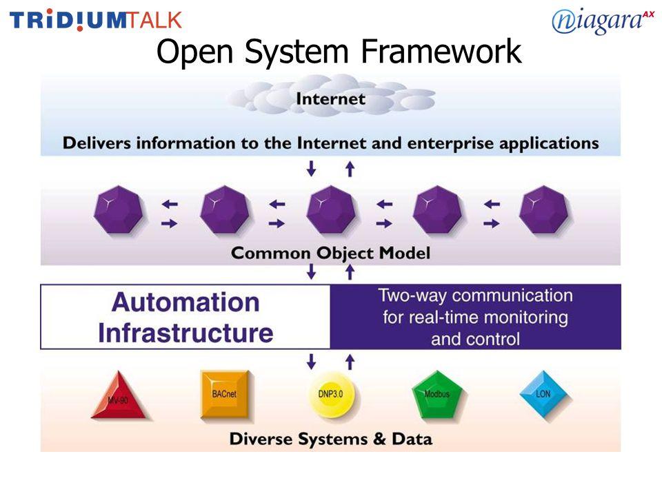 4 Open System Framework