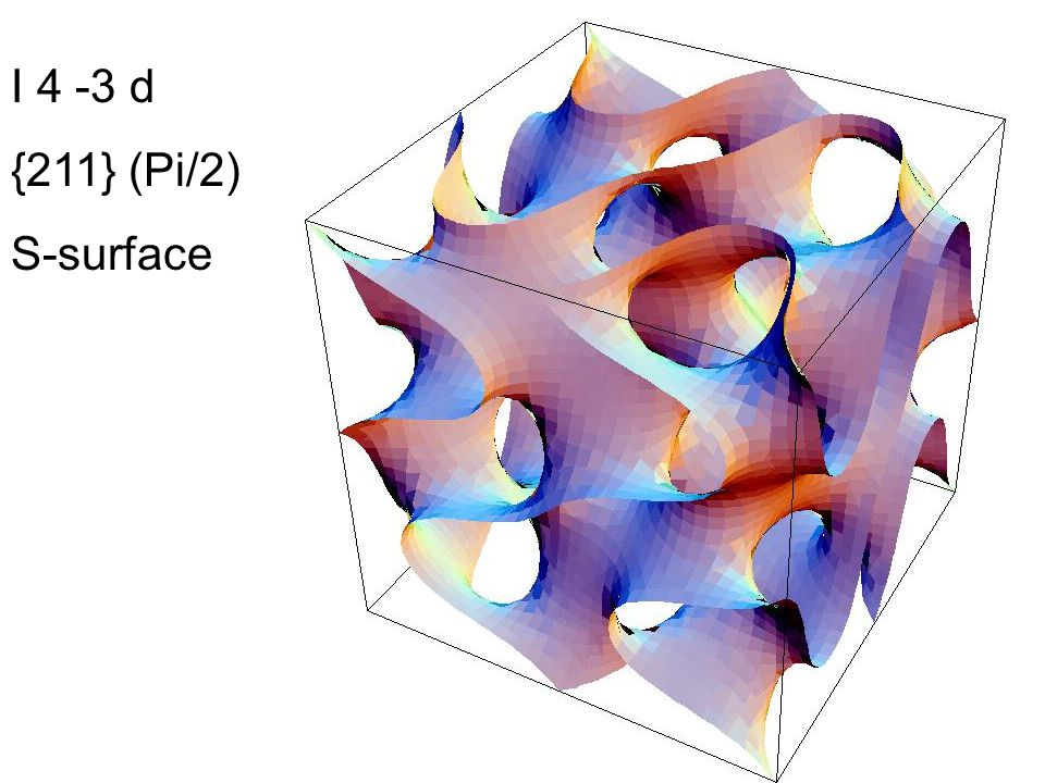 I 4 -3 d {211} (Pi/2) S-surface