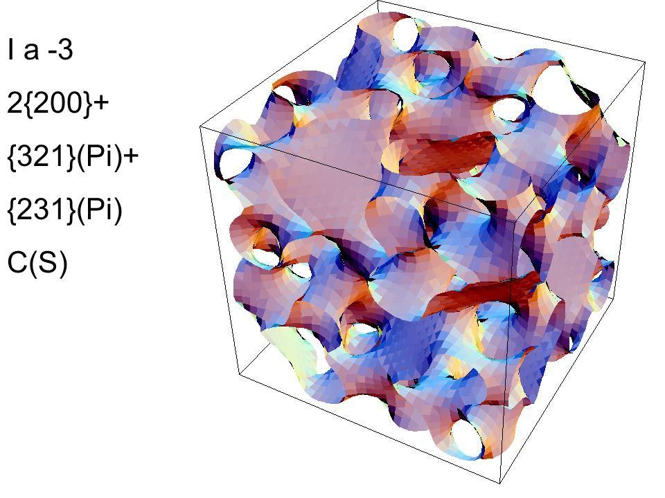 I a -3 2{200}+ {321}(Pi)+ {231}(Pi) C(S)