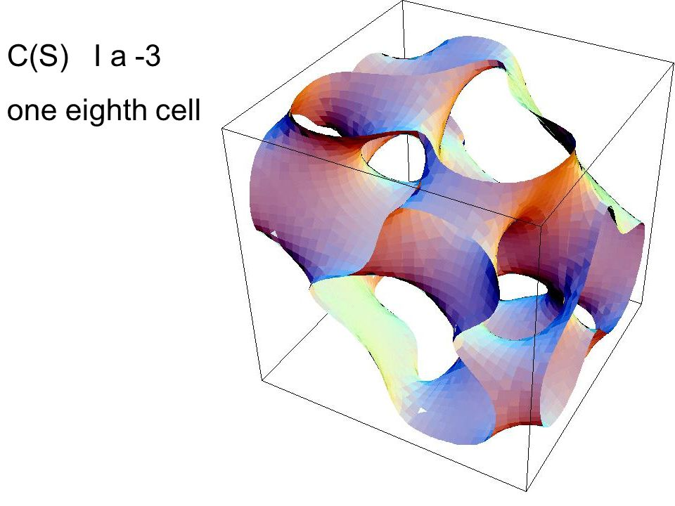 C(S) I a -3 one eighth cell