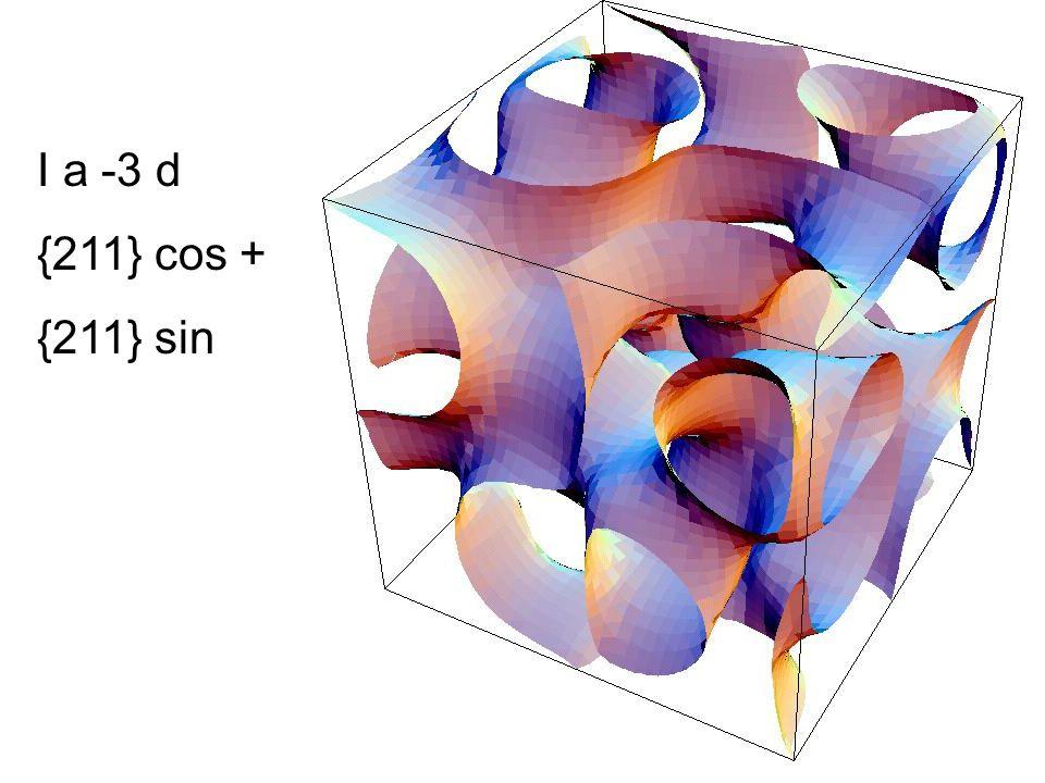 I a -3 d {211} cos + {211} sin