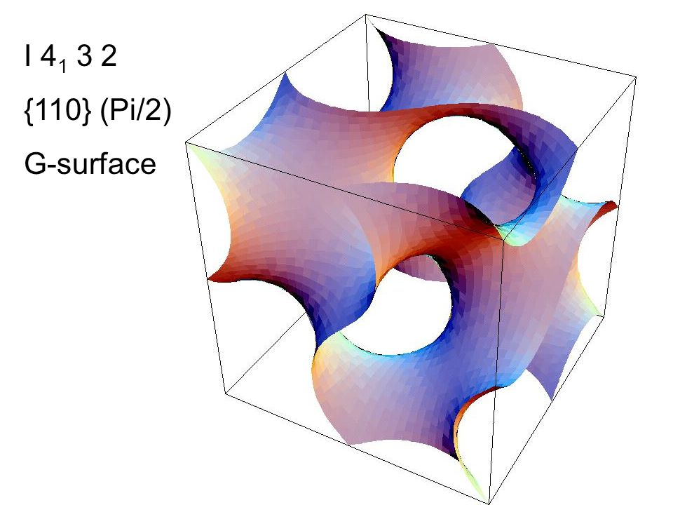 I 4 1 3 2 {110} (Pi/2) G-surface