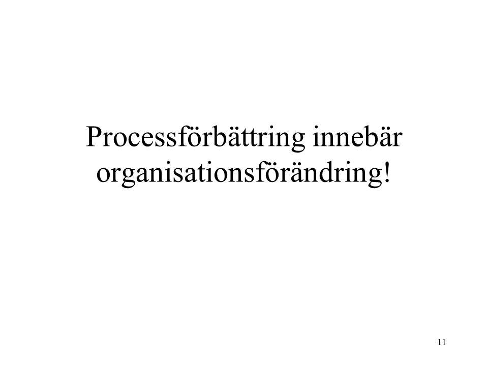 11 Processförbättring innebär organisationsförändring!