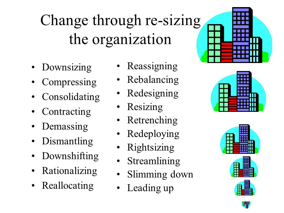 Change through re-sizing the organization Downsizing Compressing Consolidating Contracting Demassing Dismantling Downshifting Rationalizing Reallocati