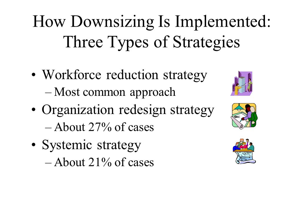 How Downsizing Is Implemented: Three Types of Strategies Workforce reduction strategy –Most common approach Organization redesign strategy –About 27%