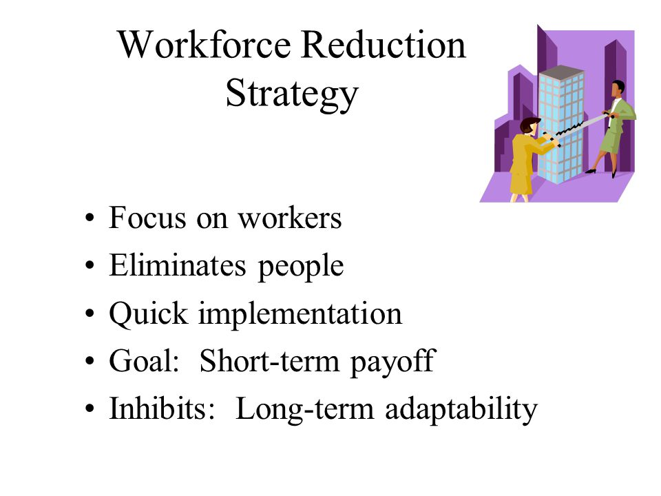 Workforce Reduction Strategy Focus on workers Eliminates people Quick implementation Goal: Short-term payoff Inhibits: Long-term adaptability