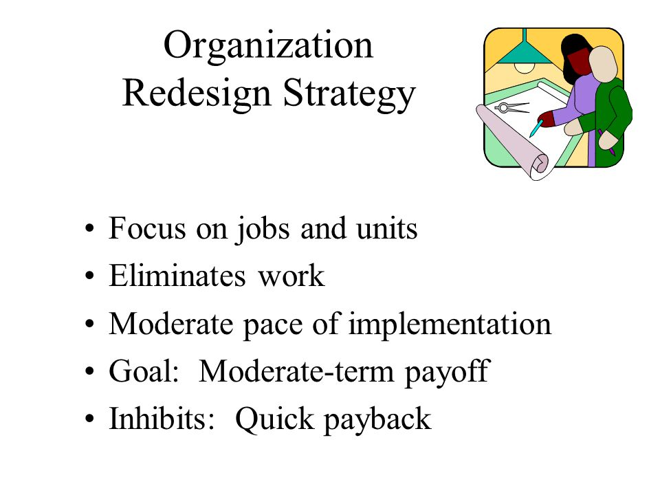 Organization Redesign Strategy Focus on jobs and units Eliminates work Moderate pace of implementation Goal: Moderate-term payoff Inhibits: Quick payb