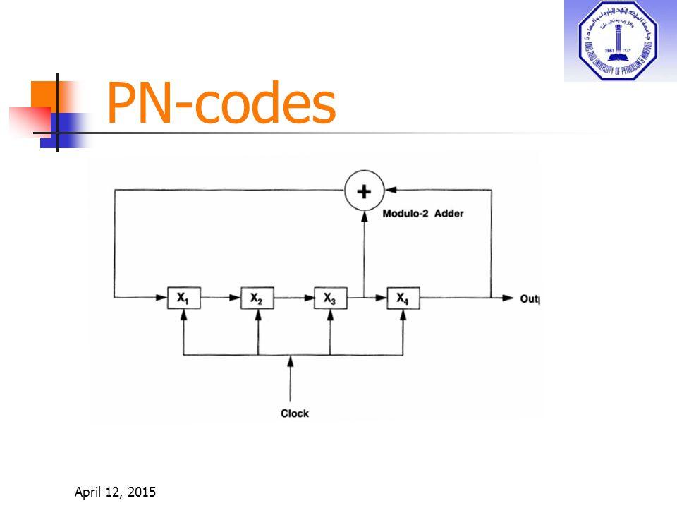 April 12, 2015 PN-codes