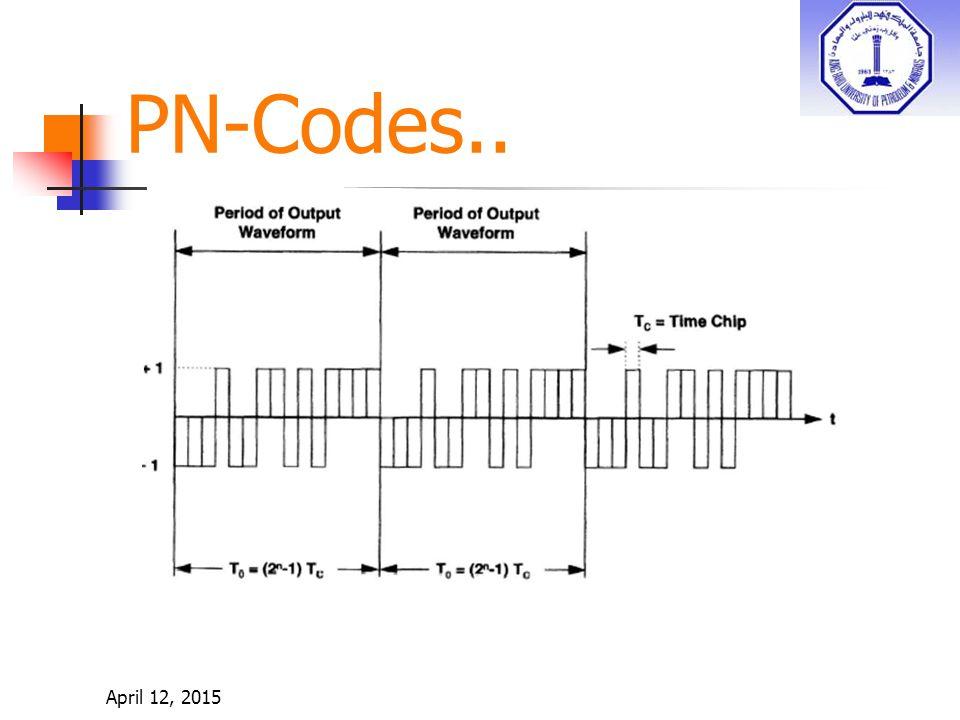 PN-Codes..
