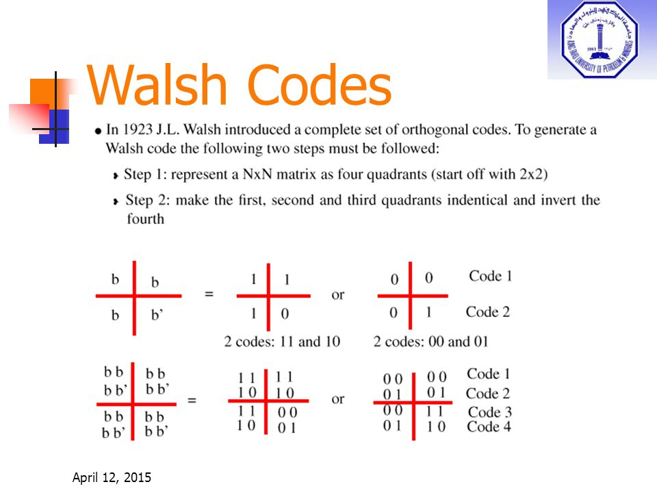 April 12, 2015 Walsh Codes
