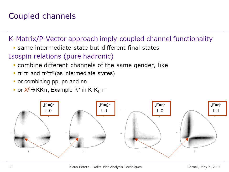 38Cornell, May 6, 2004Klaus Peters - Dalitz Plot Analysis Techniques Coupled channels K-Matrix/P-Vector approach imply coupled channel functionality 