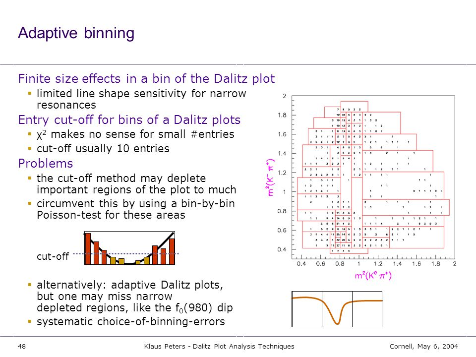48Cornell, May 6, 2004Klaus Peters - Dalitz Plot Analysis Techniques Adaptive binning cut-off Finite size effects in a bin of the Dalitz plot  limite