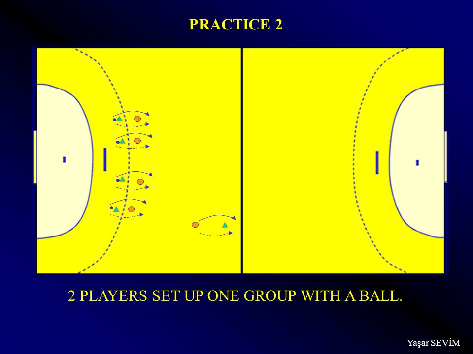 Yaşar SEVİM PRACTICE 2 2 PLAYERS SET UP ONE GROUP WITH A BALL.