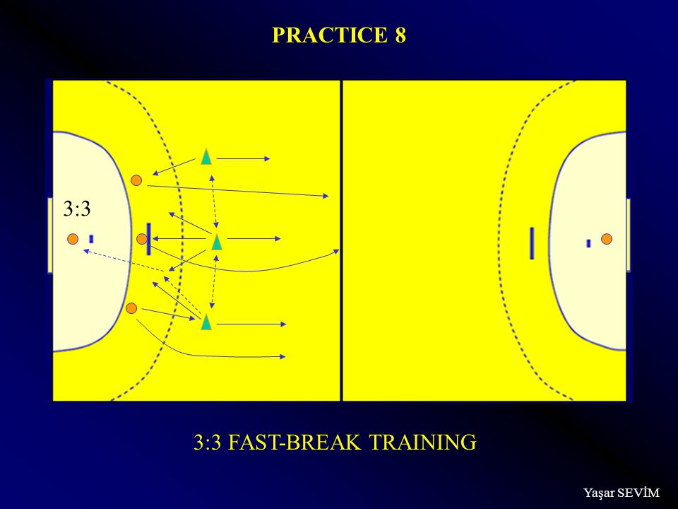 Yaşar SEVİM 3:3 FAST-BREAK TRAINING PRACTICE 8 3:3