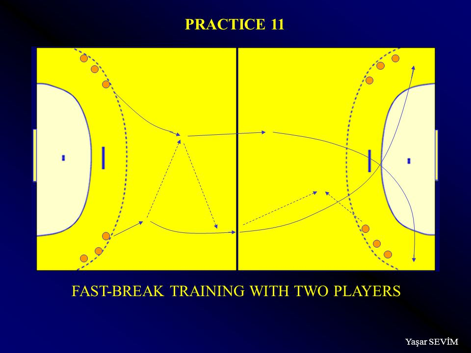 Yaşar SEVİM FAST-BREAK TRAINING WITH TWO PLAYERS PRACTICE 11