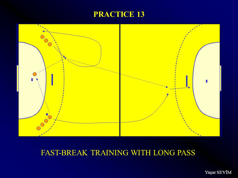 Yaşar SEVİM FAST-BREAK TRAINING WITH LONG PASS PRACTICE 13