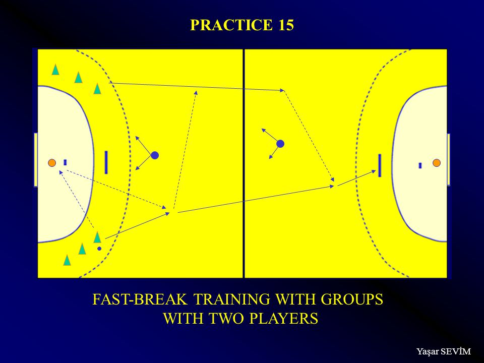 Yaşar SEVİM FAST-BREAK TRAINING WITH GROUPS WITH TWO PLAYERS PRACTICE 15