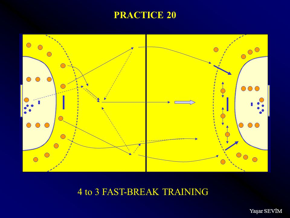 Yaşar SEVİM 4 to 3 FAST-BREAK TRAINING PRACTICE 20