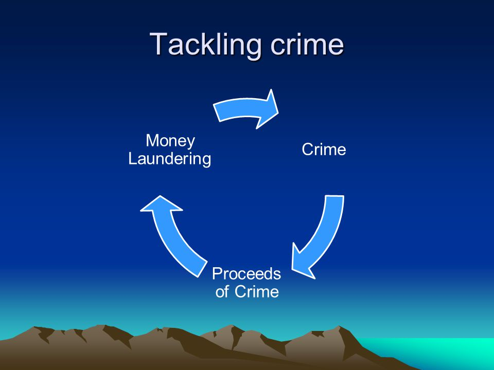 UK training is EU recommended Council of the EU, Evaluation of Financial Crime and Financial Investigation, Report on the UK.