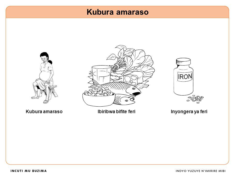 Kubura amaraso Ibiribwa bifite feriInyongera ya feri