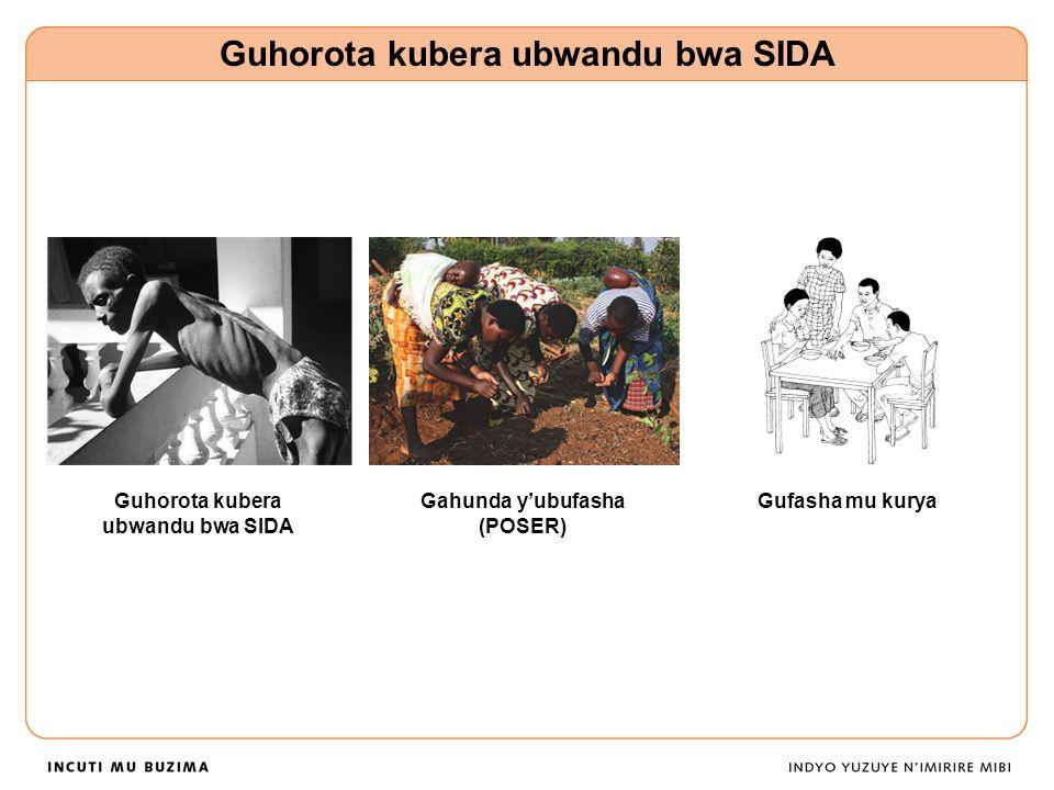 Guhorota kubera ubwandu bwa SIDA Gahunda y'ubufasha (POSER) Gufasha mu kurya