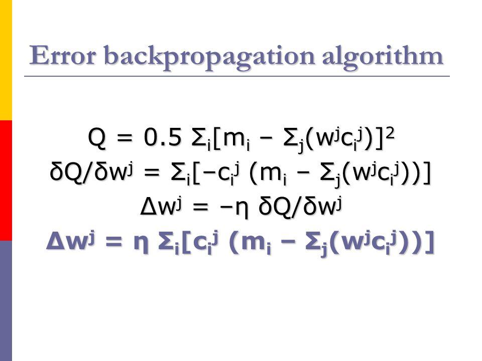 Error backpropagation algorithm Q = 0.5 Σ i [m i – Σ j (w j c i j )] 2 δQ/δw j = Σ i [–c i j (m i – Σ j (w j c i j ))] Δw j = –η δQ/δw j Δw j = η Σ i [c i j (m i – Σ j (w j c i j ))]