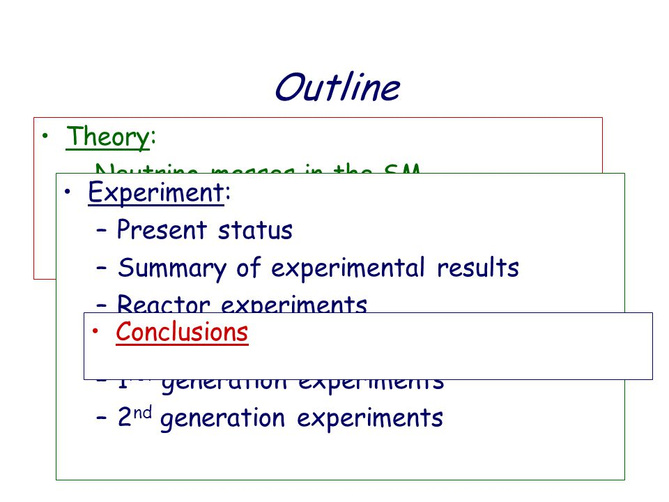 1 rst generation experiments Chooz (France) –Data taking completed (04/1997 - 07/1998).
