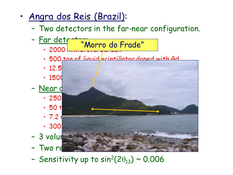 Angra dos Reis (Brazil): –Two detectors in the far-near configuration.