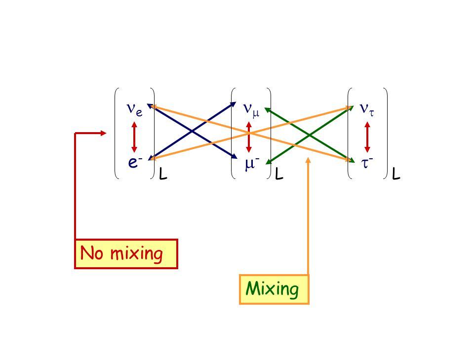 No mixing Mixing e e-e-  --  -- LLL