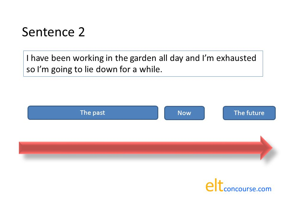 Sentence 2 I have been working in the garden all day and I'm exhausted so I'm going to lie down for a while.