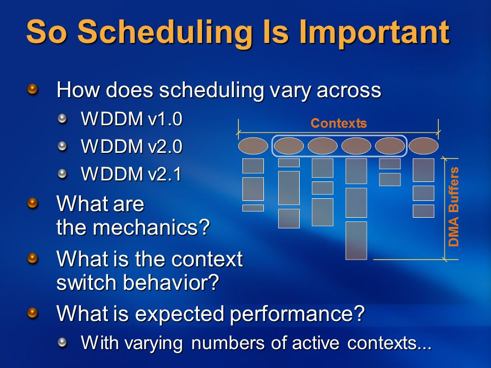 So Scheduling Is Important How does scheduling vary across WDDM v1.0 WDDM v2.0 WDDM v2.1 What are the mechanics.