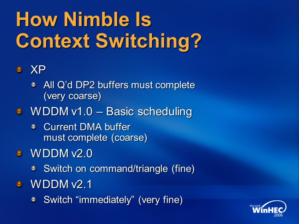 How Nimble Is Context Switching.