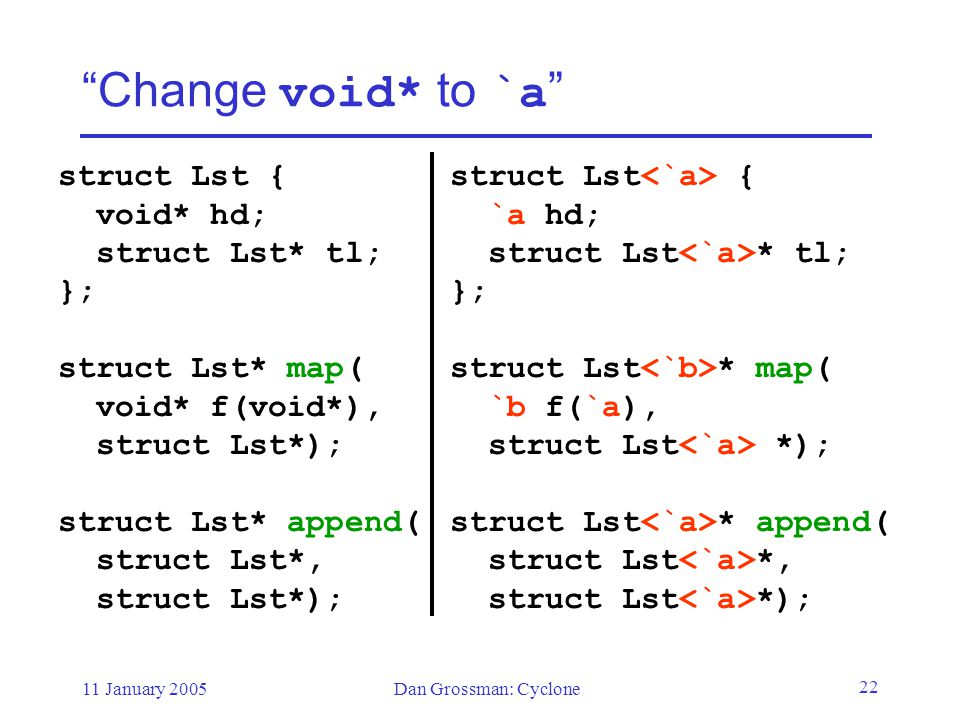 11 January 2005Dan Grossman: Cyclone 22 Change void* to `a struct Lst { void* hd; struct Lst* tl; }; struct Lst* map( void* f(void*), struct Lst*); struct Lst* append( struct Lst*, struct Lst*); struct Lst { `a hd; struct Lst * tl; }; struct Lst * map( `b f(`a), struct Lst *); struct Lst * append( struct Lst *, struct Lst *);