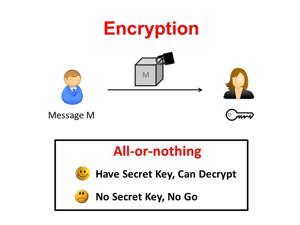 All-or-nothing Have Secret Key, Can Decrypt No Secret Key, No Go M Message M Encryption