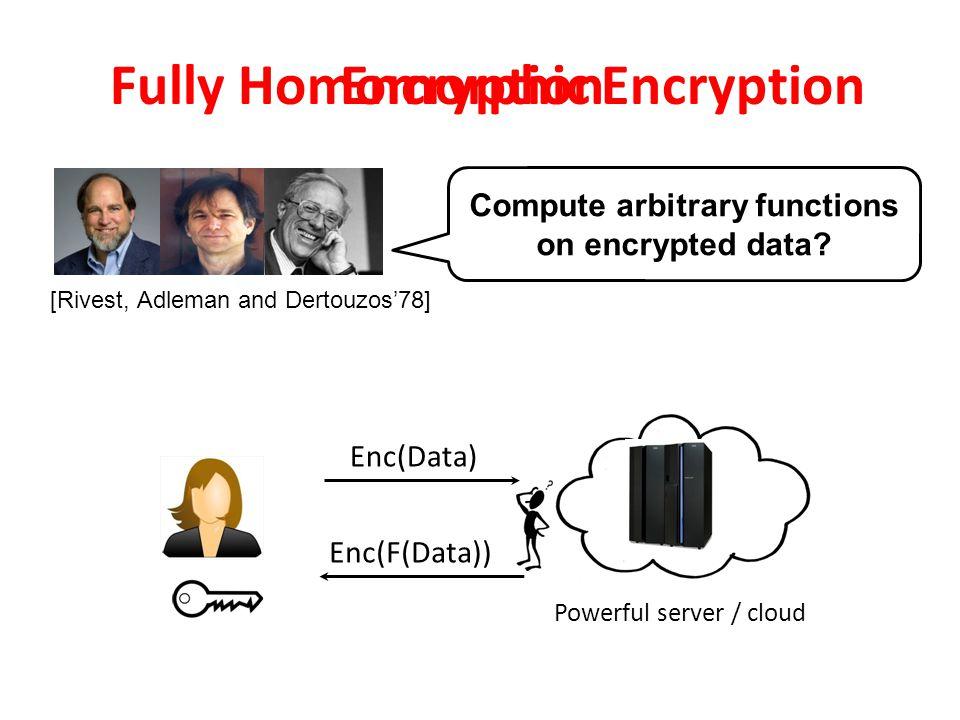 Fully Homomorphic Encryption Compute arbitrary functions on encrypted data? [Rivest, Adleman and Dertouzos'78] Enc(Data) Enc(F(Data)) Encryption Power