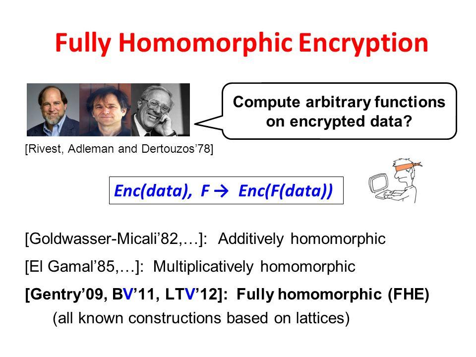 Fully Homomorphic Encryption Compute arbitrary functions on encrypted data? [Rivest, Adleman and Dertouzos'78] Enc(data), F → Enc(F(data)) [Gentry'09,