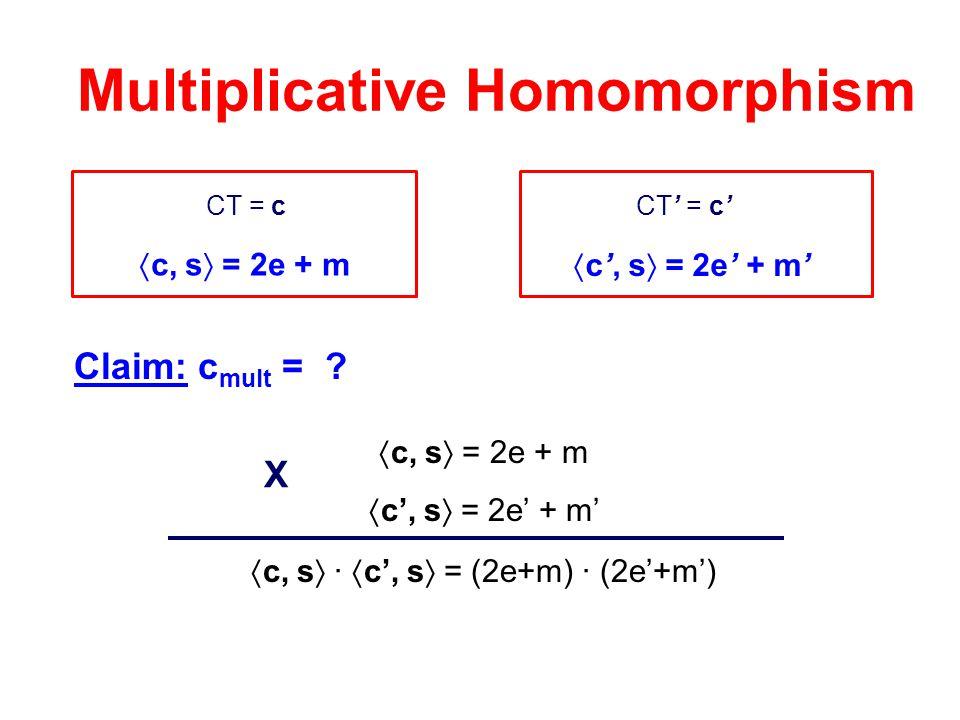 Multiplicative Homomorphism CT = cCT' = c'  c, s  = 2e + m  c', s  = 2e' + m' Claim: c mult = ?  c, s  = 2e + m  c', s  = 2e' + m'  c, s  ∙