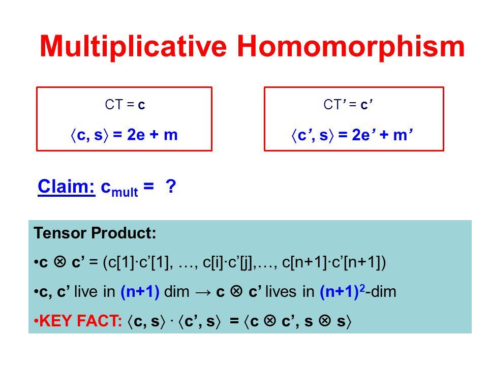 Multiplicative Homomorphism CT = cCT' = c'  c, s  = 2e + m  c', s  = 2e' + m' Claim: c mult = ?  c, s  = 2e + m  c', s  = 2e' + m'  c  c', s