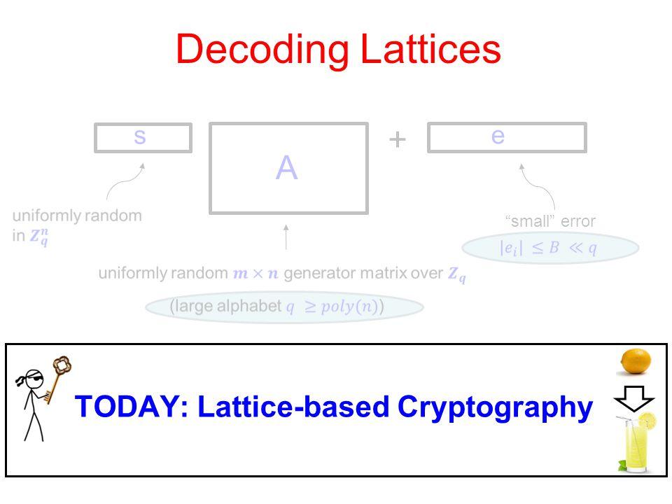 """TODAY: Lattice-based Cryptography A s e + """"small"""" error Decoding Lattices"""