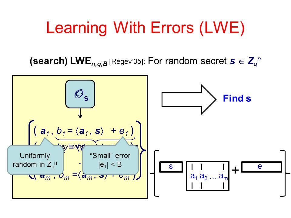 (search) LWE n,q,B [Regev'05]: For random secret s  Z q n Learning With Errors (LWE) ( a 1, b 1 =  a 1, s  + e 1 ) O s ( a 2, b 2 =  a 2, s  + e