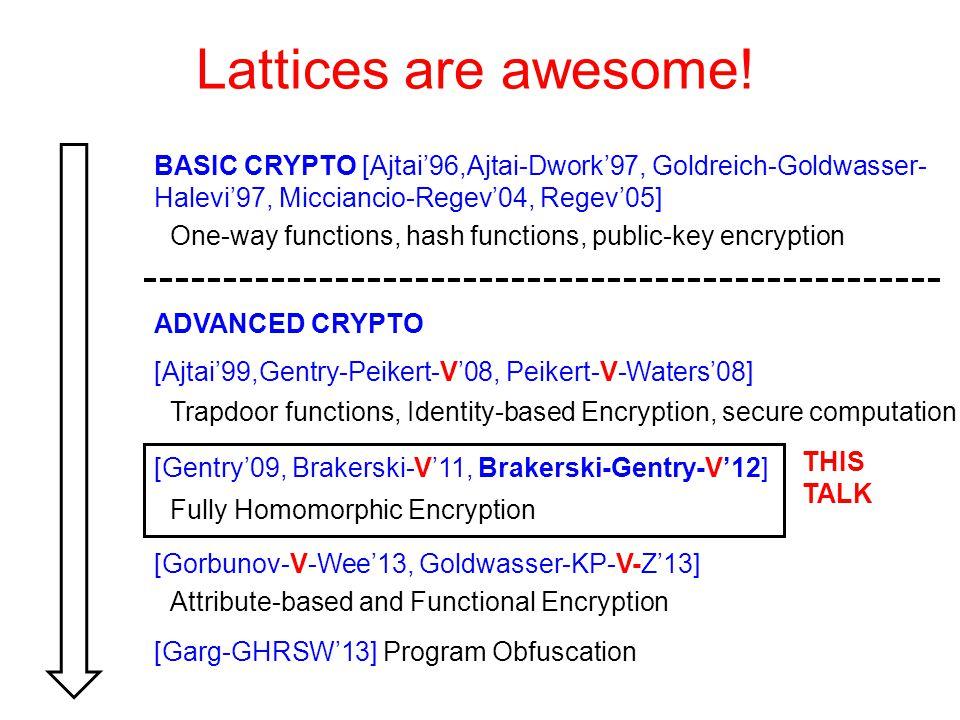 Lattices are awesome! BASIC CRYPTO [Ajtai'96,Ajtai-Dwork'97, Goldreich-Goldwasser- Halevi'97, Micciancio-Regev'04, Regev'05] One-way functions, hash f