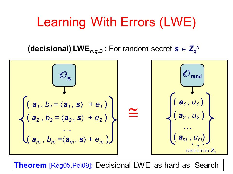 (decisional) LWE n,q,B : For random secret s  Z q n Learning With Errors (LWE) ( a 1, b 1 =  a 1, s  + e 1 )  O s O rand ( a 1, u 1 ) ( a 2, b 2 =