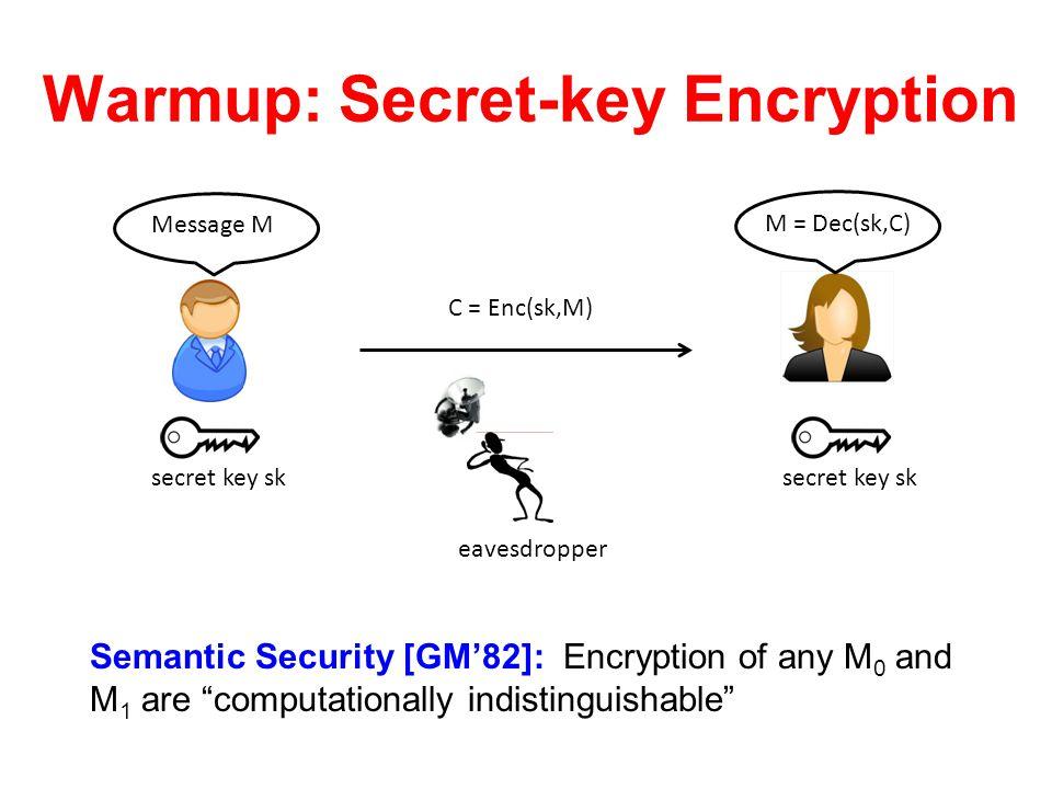 Warmup: Secret-key Encryption Decryption: Dec s (a,b) = ( b -  a, s  ) (mod 2). –Correctness: b -  a, s  = b - ∑a [ i ] ∙s [ i ] = m + 2e (over Z