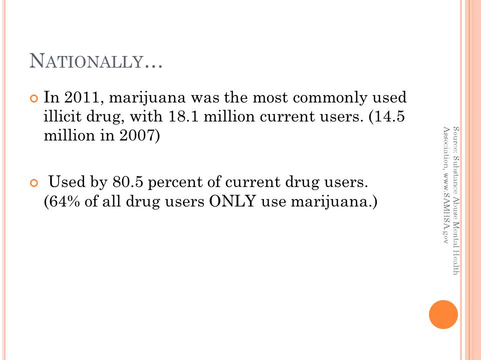 N ATIONALLY … In 2011, marijuana was the most commonly used illicit drug, with 18.1 million current users.