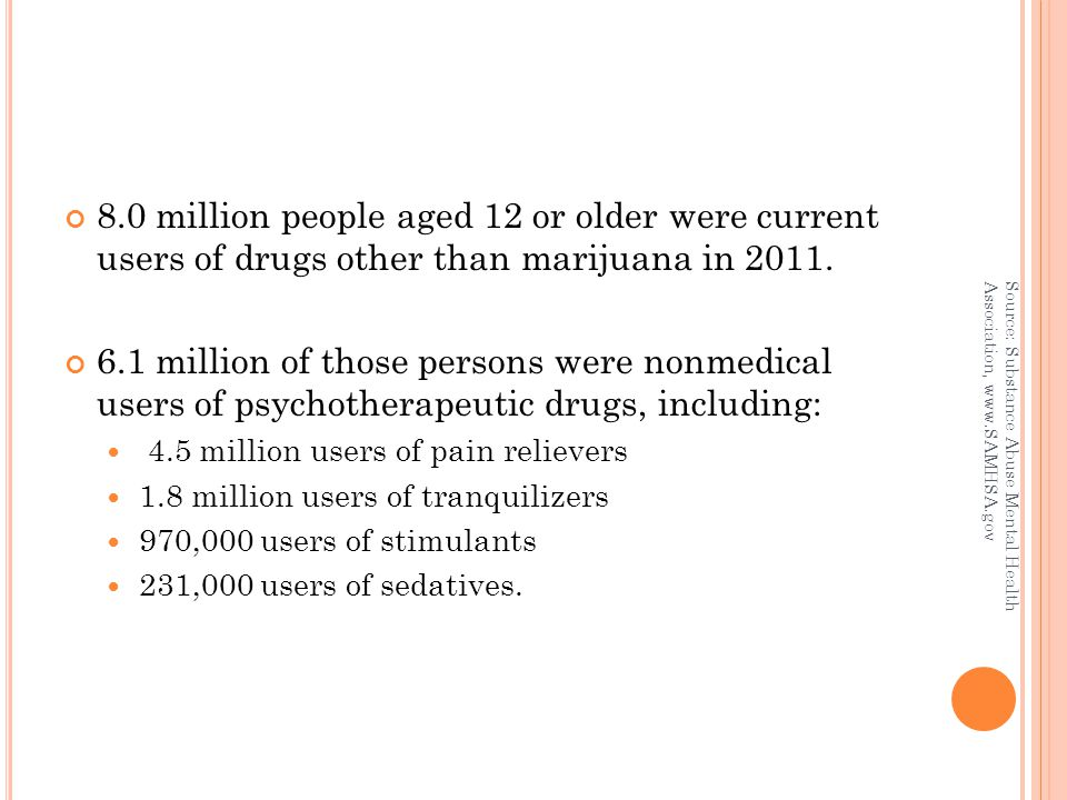8.0 million people aged 12 or older were current users of drugs other than marijuana in 2011.