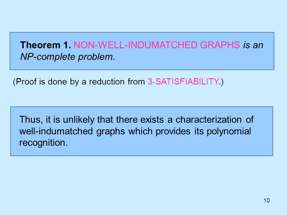 10 Theorem 1.NON-WELL-INDUMATCHED GRAPHS is an NP-complete problem.
