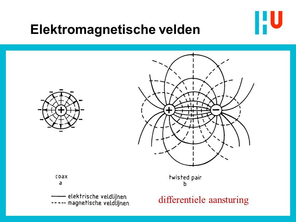 differentiele aansturing Elektromagnetische velden