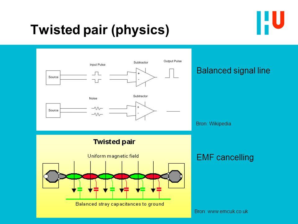 Twisted pair (physics) Bron: Wikipedia Bron: www.emcuk.co.uk Balanced signal line EMF cancelling